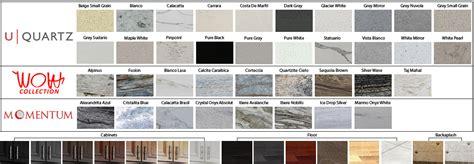 kitchen design visualizer tool kitchen design tool visualizer for countertops