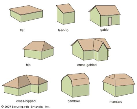 different types of building plans different roof shapes gable roof shape roof plans designs mexzhouse com