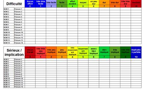 grille d entrainement outil pour comprendre vos joueurs par l auto 233 valuation