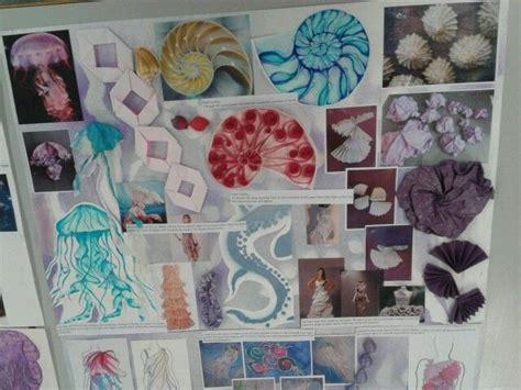 themes my higher art design unit my investigation sheet higher art higher art and