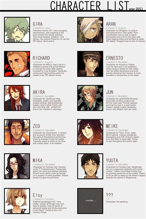List Of Meme - meme character list 2011 by jackettt on deviantart