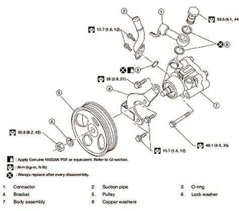 no driving after c section repair guides power steering pump removal