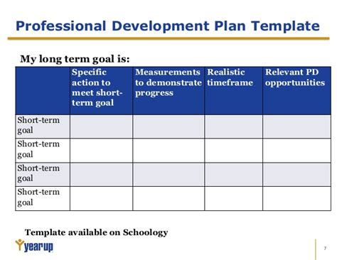 professional development plan template lesson 14 identifying professional development opportunities