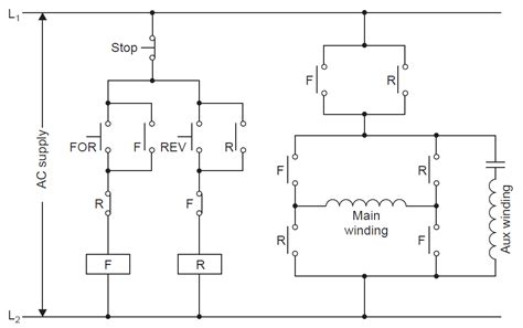 single phase forward wiring diagram efcaviation