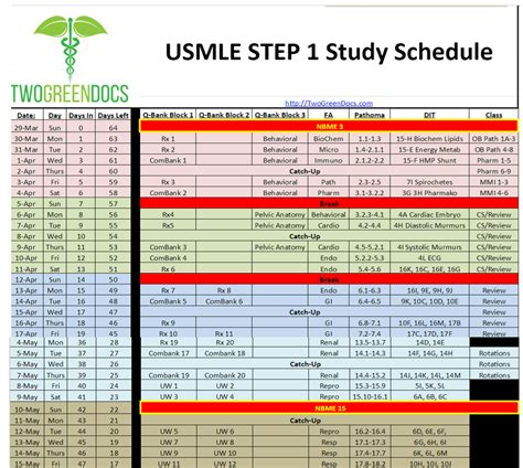 aid for the usmle step 1 2018 28th edition books 75 best med tips images on med help how
