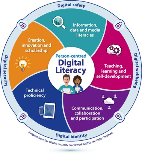 design literacy meaning digital literacy health education england