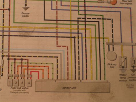 zx600 wiring harness 20 wiring diagram images wiring