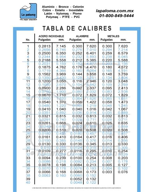 m 225 s de 25 tabla calibres de lamina m 225 s de 25 ideas incre 237