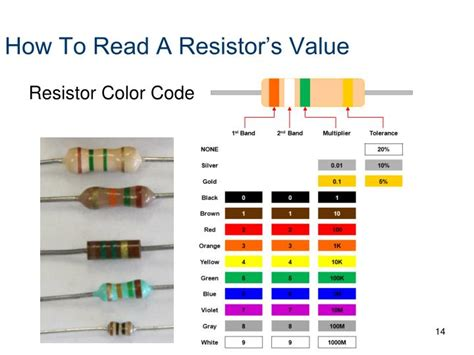 color code resistor ppt ppt breadboarding and electronic components powerpoint presentation id 2415320