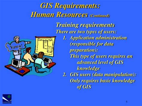 gis tutorial powerpoint presentation ppt role of the gis in the economic and social
