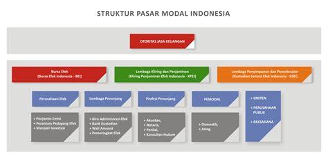 skema kapasitor bank industri skema kapasitor bank industri 28 images jawa tengah merdeka bank jateng siapkan skema kredit