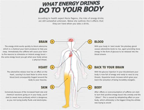 energy drink qt energy drinks could be fatal for those with qt