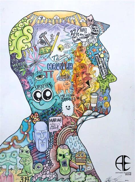 www india doodle chs nchs elmore intro symbolic self portrait