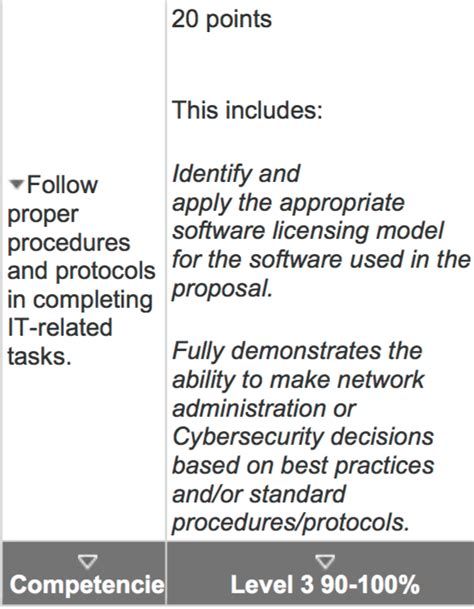network design proposal for office network design proposal umuc