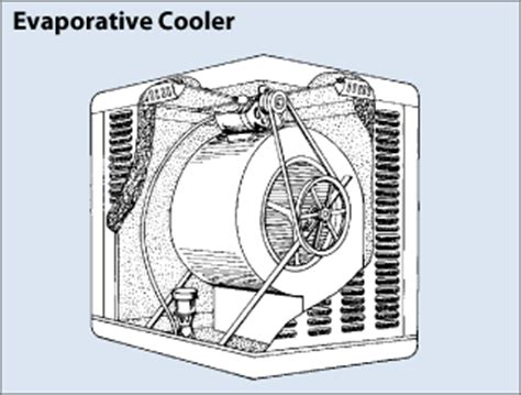 cost to install evaporative cooler on roof evaporative coolers department of energy