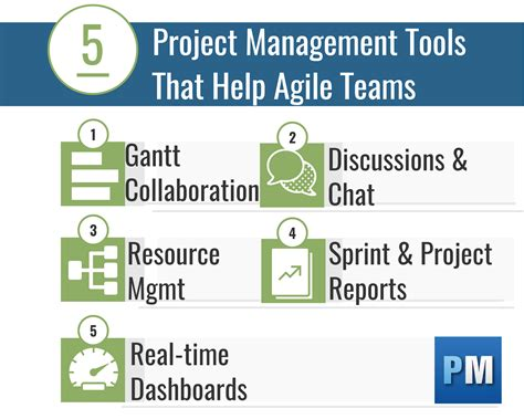 5 project management tools for agile projects