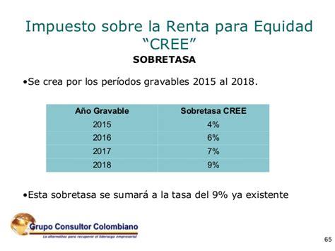 calculo del impuesto a la renta 2015 ejemplo ejemplo determinacion del impuesto sobre la renta 2016