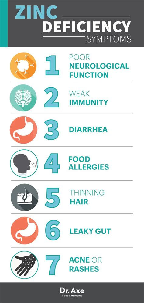 protein f deficiency symptoms 68 best images about important vitamins and minerals on