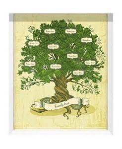 family history tree template family tree template 10 free psd pdf documents