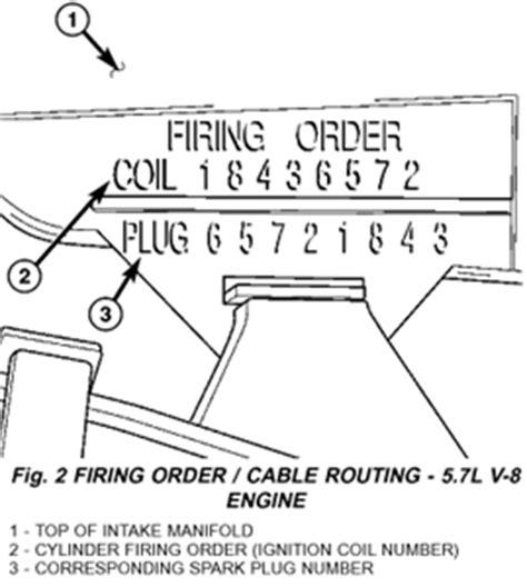 firing order    ram   wd fixya