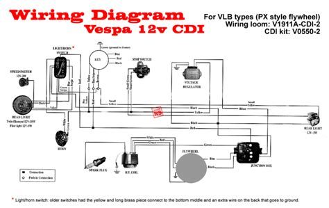 modern vespa wiring diagram p150 into a sprint