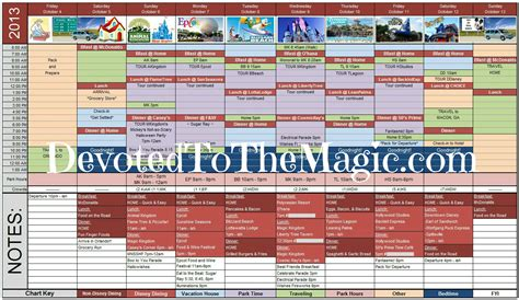 Walt Disney World Planning Spreadsheet by Disney Trip Planner Spreadsheet Laobingkaisuo