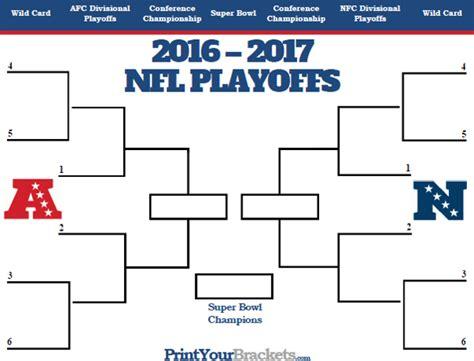 nfl playoff bracket template nfl playoff bracket printable nfl playoff schedule 2016 2017