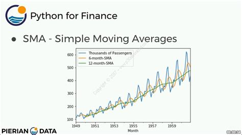 python zipline tutorial دانلود python for financial analysis and algorithmic