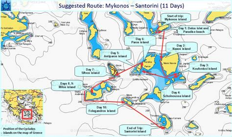 sailing routes in the cyclades islands mykonos - Sailing Greece Routes