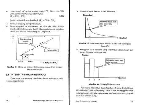 Teknik Perhitungan Debit Rencana Bangunan Air I Made Kamiana teknik perhitungan debit rencana bangunan air i made kamiana