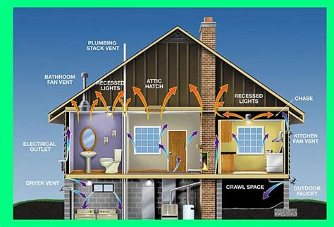 how to build an energy efficient house make the home more energy efficient interior design