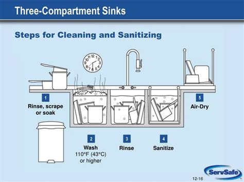 servsafe 3 compartment sink ppt cleaning and sanitizing powerpoint presentation id