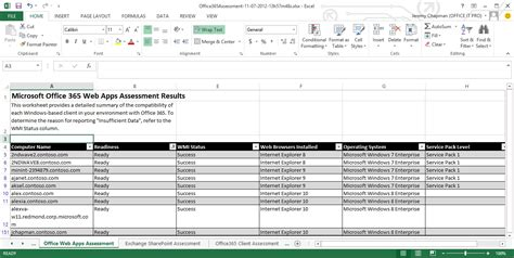 Microsoft Assessment And Planning Toolkit Beta For Office 365 Client Assessments Office It Pro Cloud Assessment Template