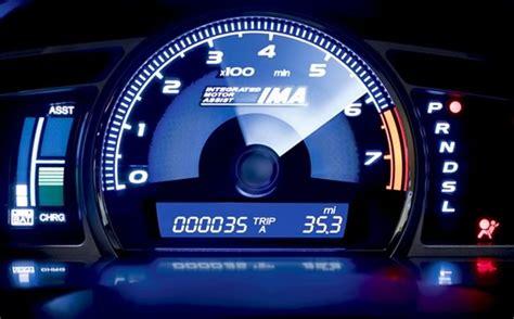 Oktan Meter Honda Civic 199 Er 231