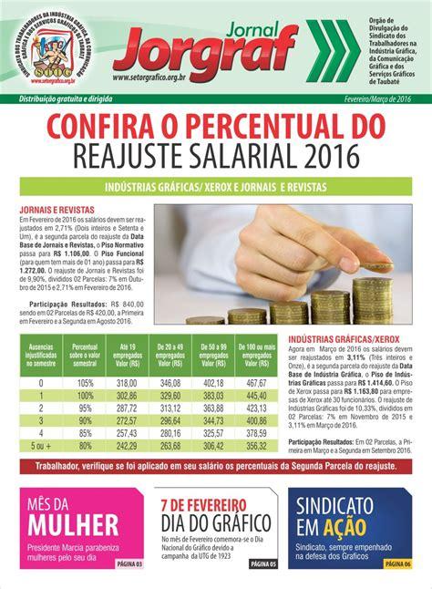 sindicato frentistas reajuste salaria 2016 sinticato dos frentista de sp base salarial 2016 sindicato