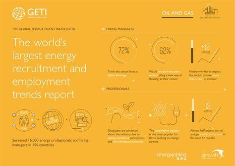 largest energy recruitment trends report reveals