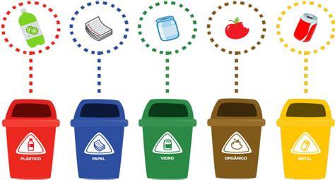 cadenas polipeptídicas que es o que reciclar e o que n 227 o reciclar prefeitura municipal