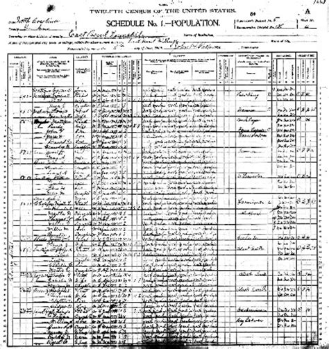 Search Alabama Birth Records Smitherman Genealogy