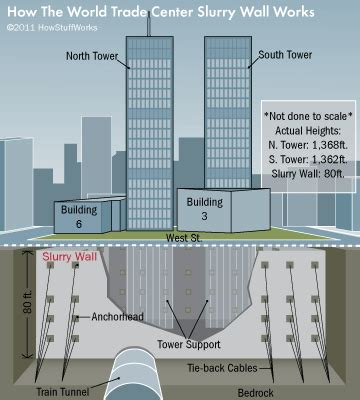 wtc bathtub remembering 9 11 the all important slurry wall my