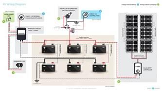 solar 12v boat wiring diagrams 12v golf cart wiring diagram wiring diagrams