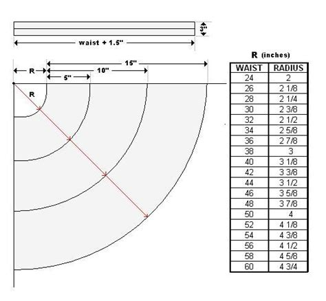 pattern drafting measurement chart 301 moved permanently