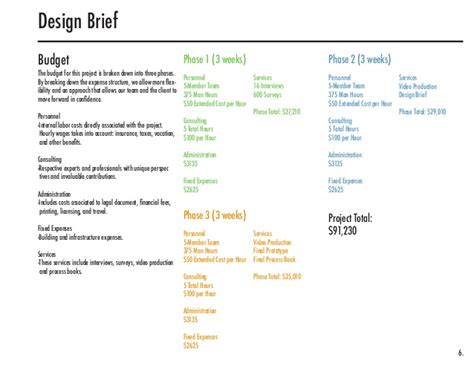 design brief with specifications kitchen sink