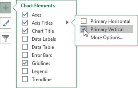 Excel Format Vertical Axis | chart axes in excel easy excel tutorial