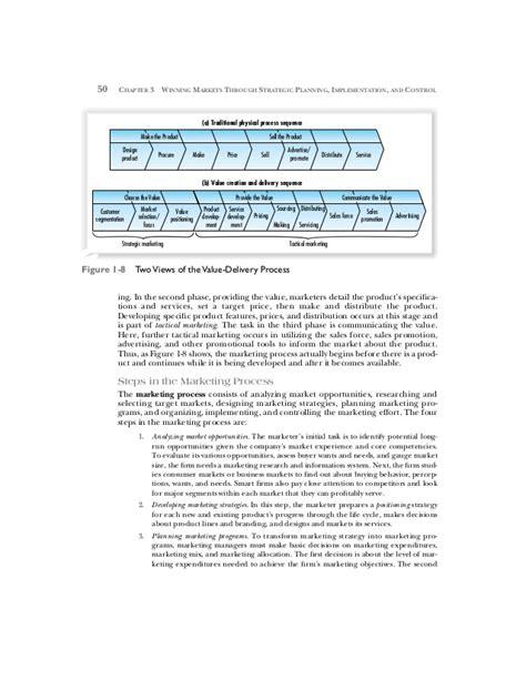 Marketing Management 11ed ebook manajemen pemasaran philip kotler books erogonbold