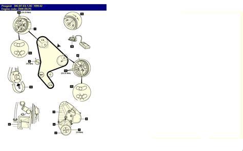 peugeot 306 timing belt change 2002 toyota 4runner belt diagram 2002 free engine image