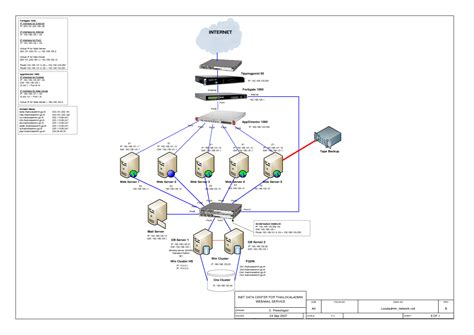 Visio Network Diagram Diagram Site Template For Network Diagram