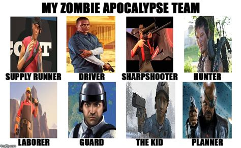 Zombie Team Meme - superpenguins8771 s zombie apocalypse team imgflip
