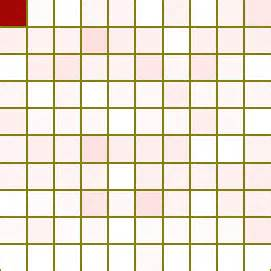 mathematical analysis of chutes and ladders