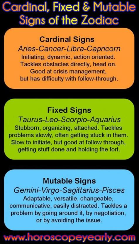 gemini keeps capricorn signs of books cardinal fixed and mutable signs of the zodiac fixed
