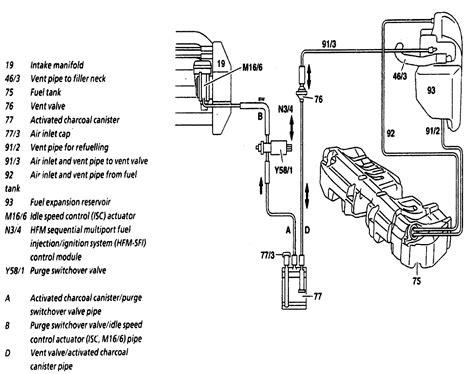 how to determined evap sensor fualt 2010 lexus gx service manual how to determined evap sensor fualt 2006 maybach 57 how to determined evap